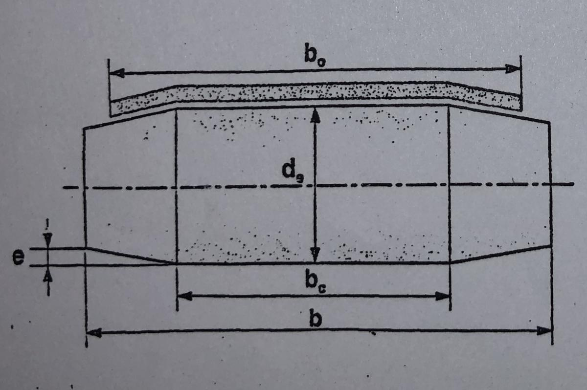 Shape of conical rollers for guiding conveyor belts